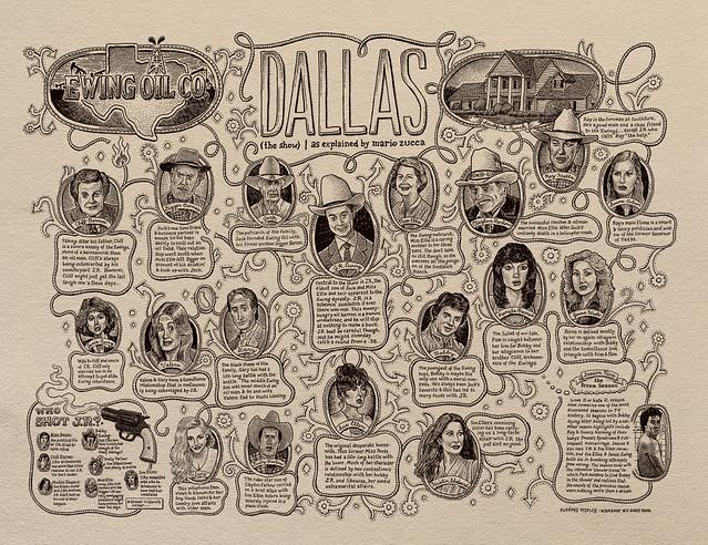 Photo - Dallas tv show family tree ...