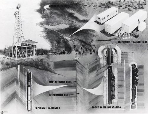 Gasbuggy emplacement and instrumentation plan