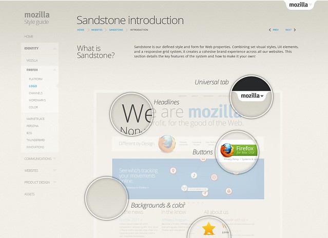 One Mozilla Style Guide (sample page)