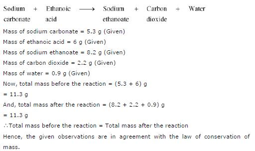 NCERT Solutions for Class 9th Science Chapter 3 Atoms and Molecules – Atoms and Molecules Worksheet