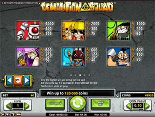 free Demolition Squad slot payout