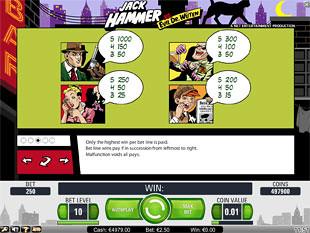 free Jack Hammer slot payout