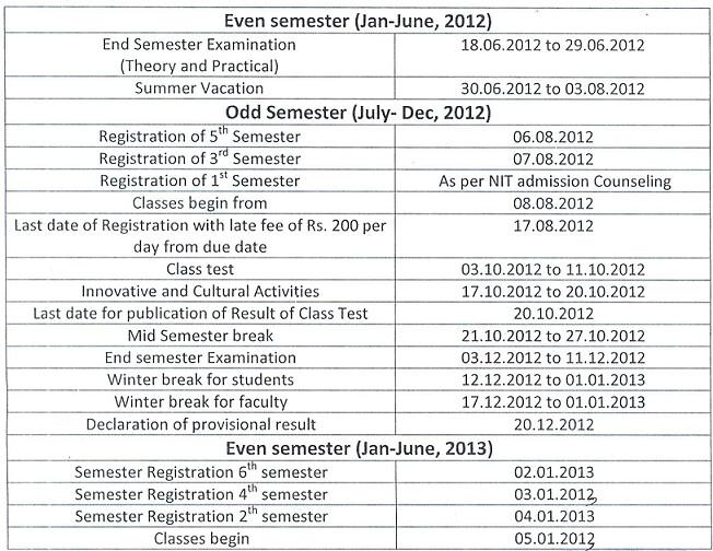 NIT Arunachal Pradesh Academic Calendar
