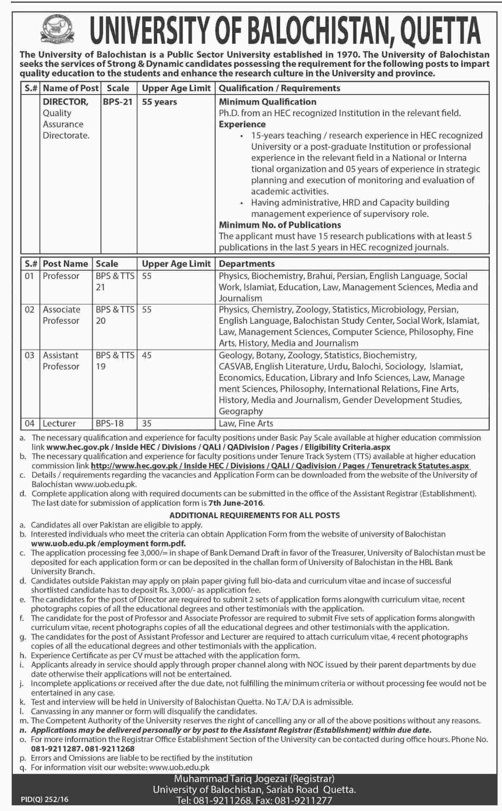 University of Balochistan Jobs 2016