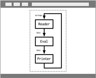 repl-browser