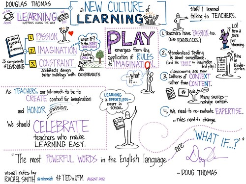 My visual notes of @douglast's talk at #TEDxUFM last Saturday