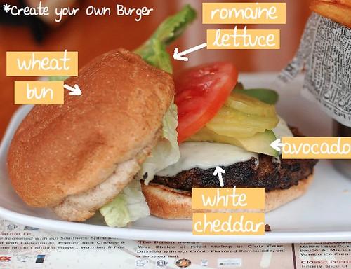 burger77