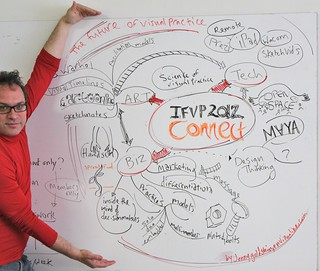 IFVP 2012 Conference on the Whiteboard