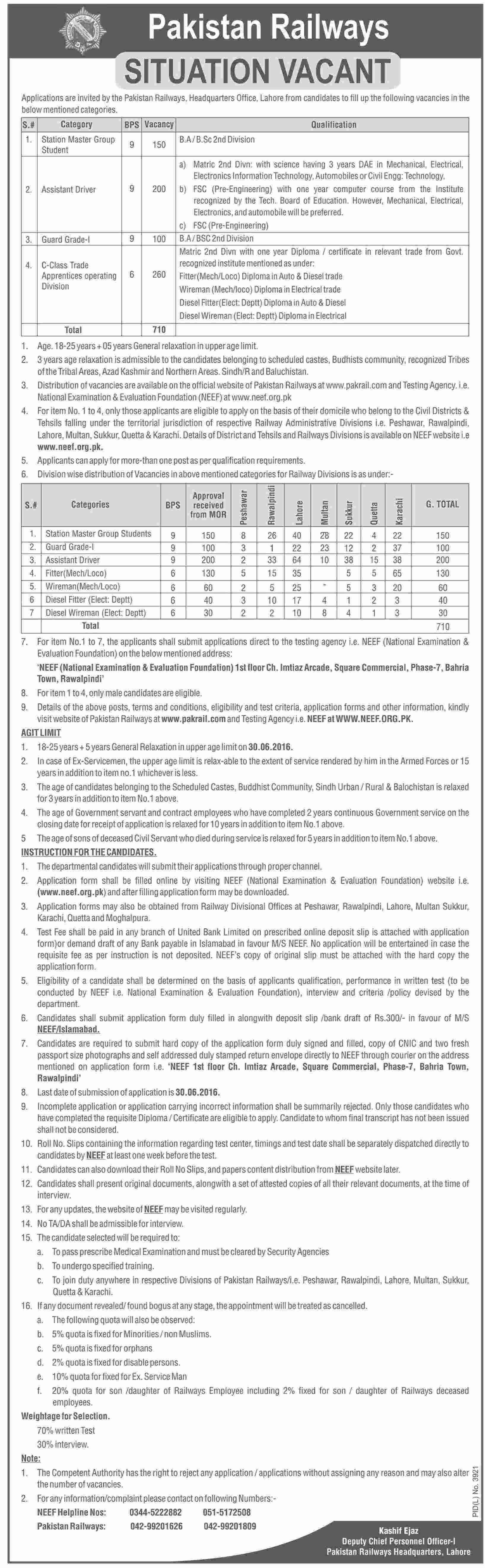 Pakistan Railways Career Opportunities