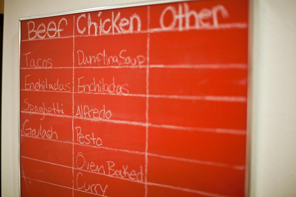 Dinner Chart