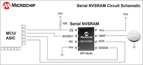 Serial NVSRAM Circuit Diagram