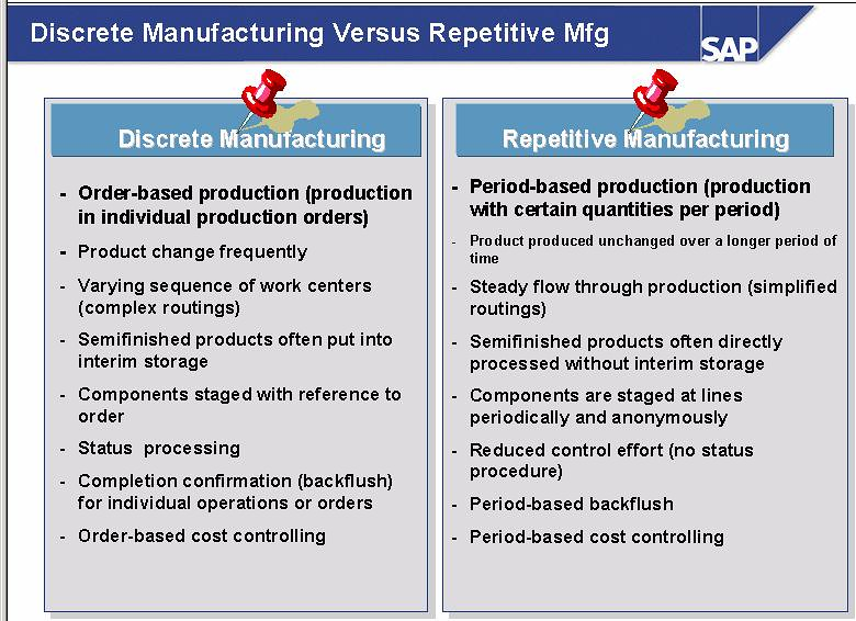Discrete Manufacturing Vs Repetitive Manufacturing - SAP PP