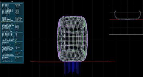 rFactor2 車両挙動および車両セットアップに関する情報の集め方 ISI開発用ツール タイヤ TGM Tyre Tool