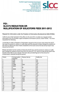 SLCC reduction & nullification of solicitors fees 2011-2012