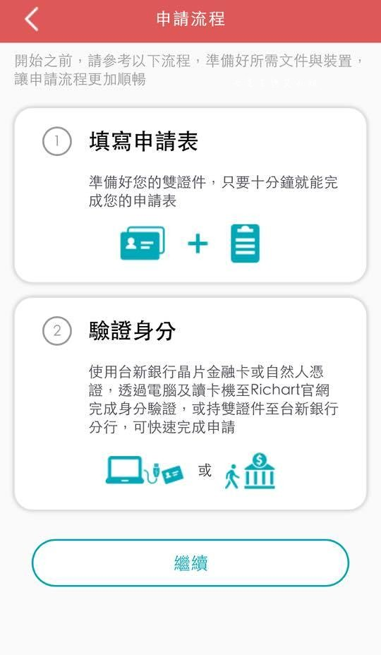 14 台新銀行x RICHART @GoGo悠遊御璽卡