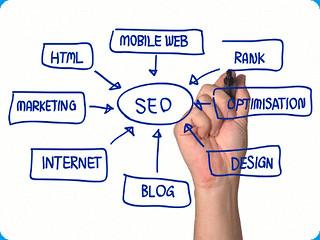 Diseño web orientado a seo