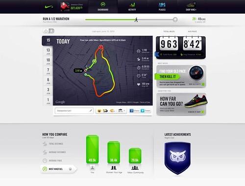 Nuevo plataforma Nike Plus