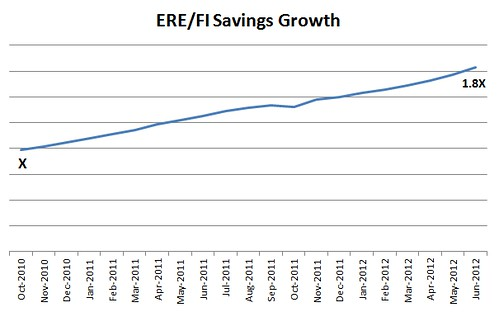 ere_21_month_chart_2