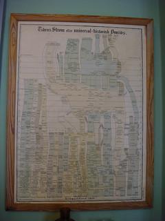 Infographic 1870
