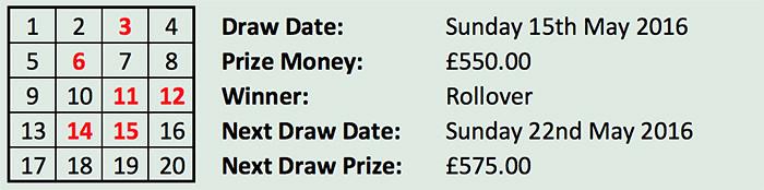 Lottery 8 May