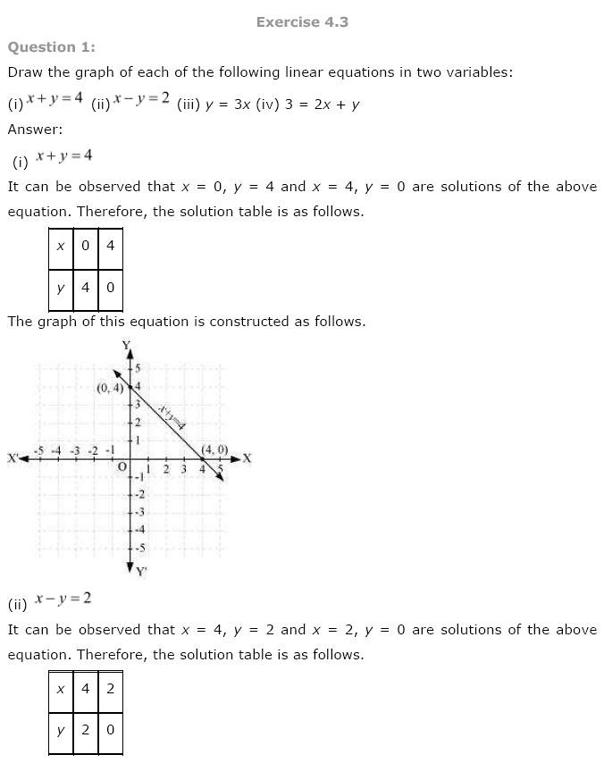 NCERT Solutions for Class 9th Maths Chapter 4 Linear Equations in – Linear Equations in Two Variables Worksheets