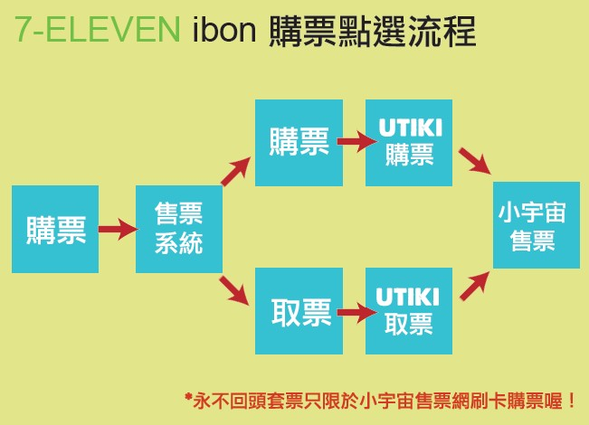 ibon step