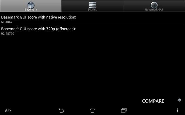 [Review] ASUS FonePad 7 Dual SIM nền tảng mới, giá phổ thông. - 12121