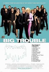 大麻烦 Big Trouble(2002)_黑色幽默美版疯狂的石头