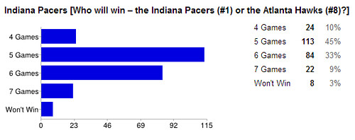 2014pacers-hawks