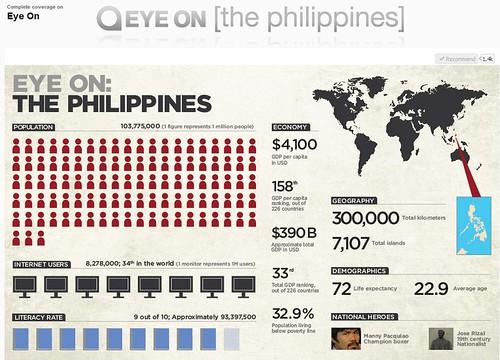 CNN.#eyeonthephilippines