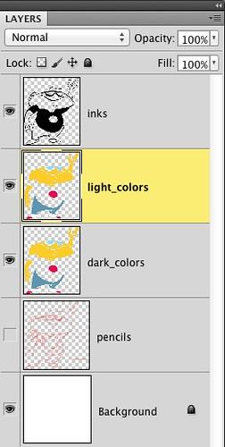 coloring technique: layer organization