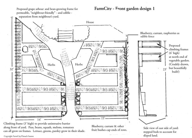 Farmcity Sample yard Plan 2