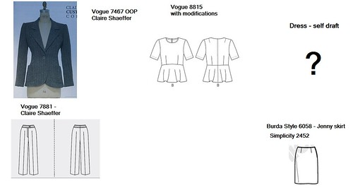 McQueen pattern equivalent