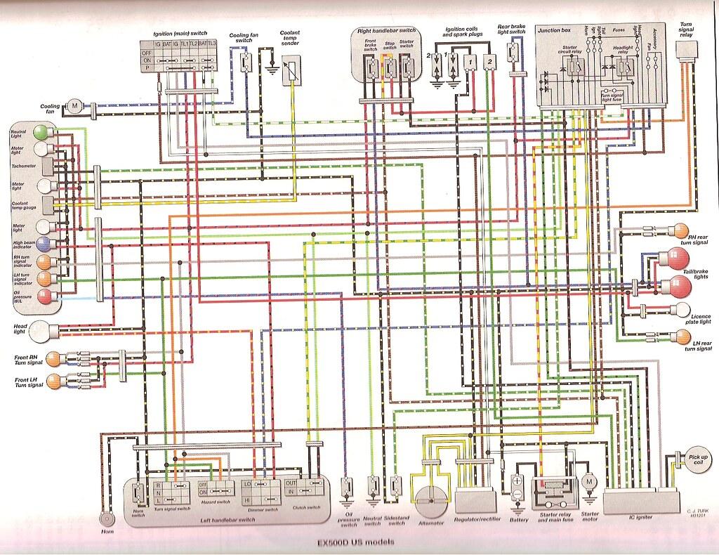 Skema kelistrikan motor wiring harness yamaha vixion www wiring diagram vixion jeffdoedesign asfbconference2016 Choice Image