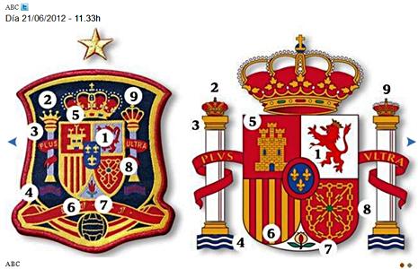 12f21 ABC Herrores bandera españa selección fútbol La Roja Uti