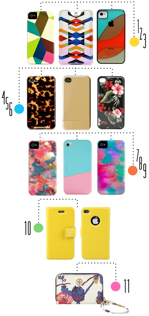 iPhone Case Round Up