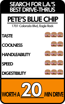 Pete's Blue Chip