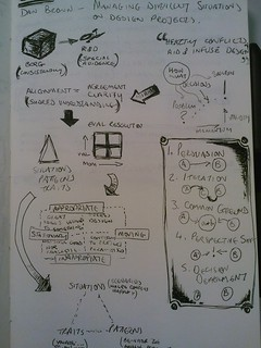 My notes from the workshop