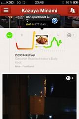Nike+ Fuelband & Path integration