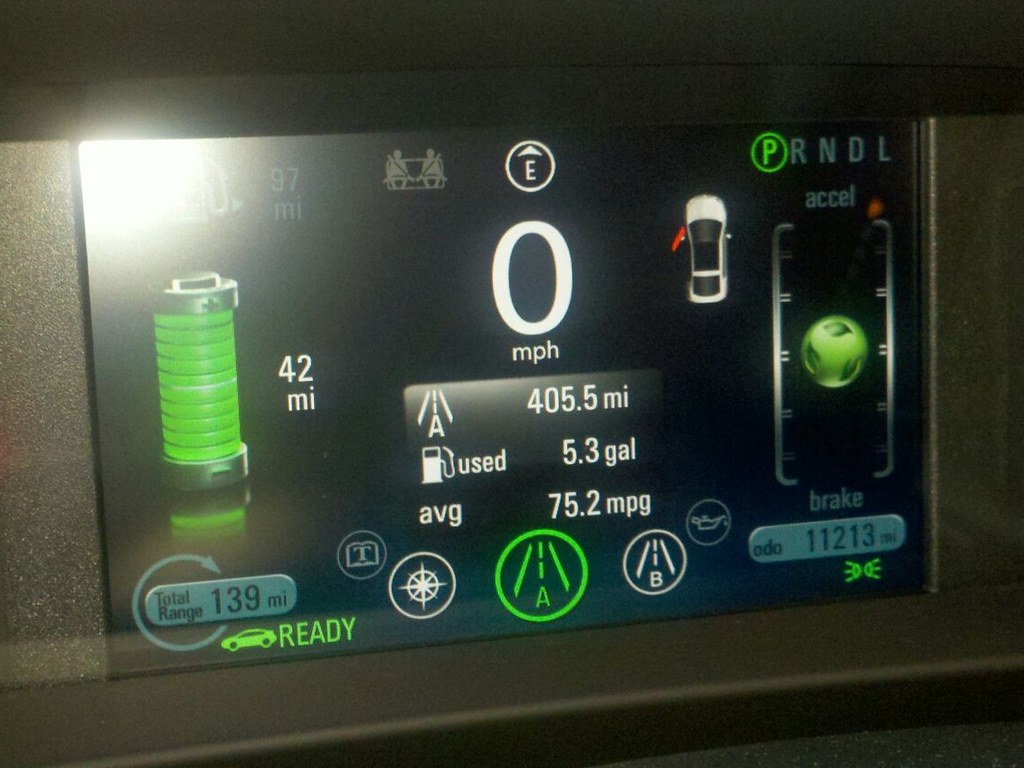 End of a week With the Chevy Volt
