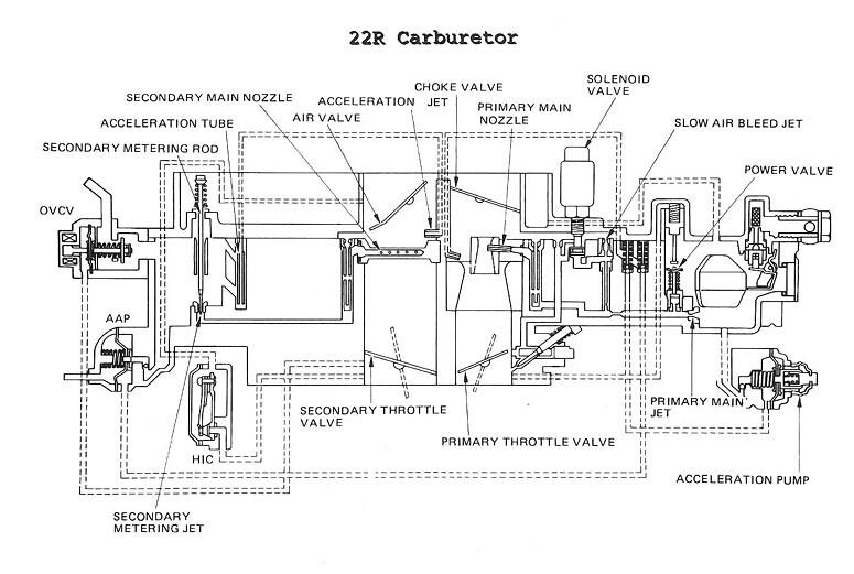 1987 toyota 4x4 22r wiring diagram  1987  get free image