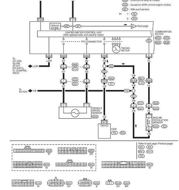 zd30 ecu pinouts patrol 4x4 nissan patrol forum rh patrol4x4 com Residential Electrical Wiring Diagrams 3-Way Switch Wiring Diagram