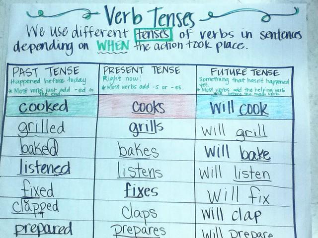 Verb Tenses | Flickr - Photo Sharing!