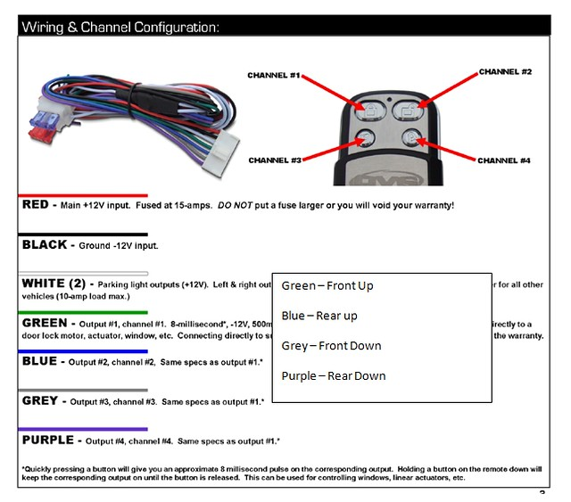 avs air ride controller wiring diagram 38 wiring diagram Air Ride Compressor Wiring Air Ride Control Module