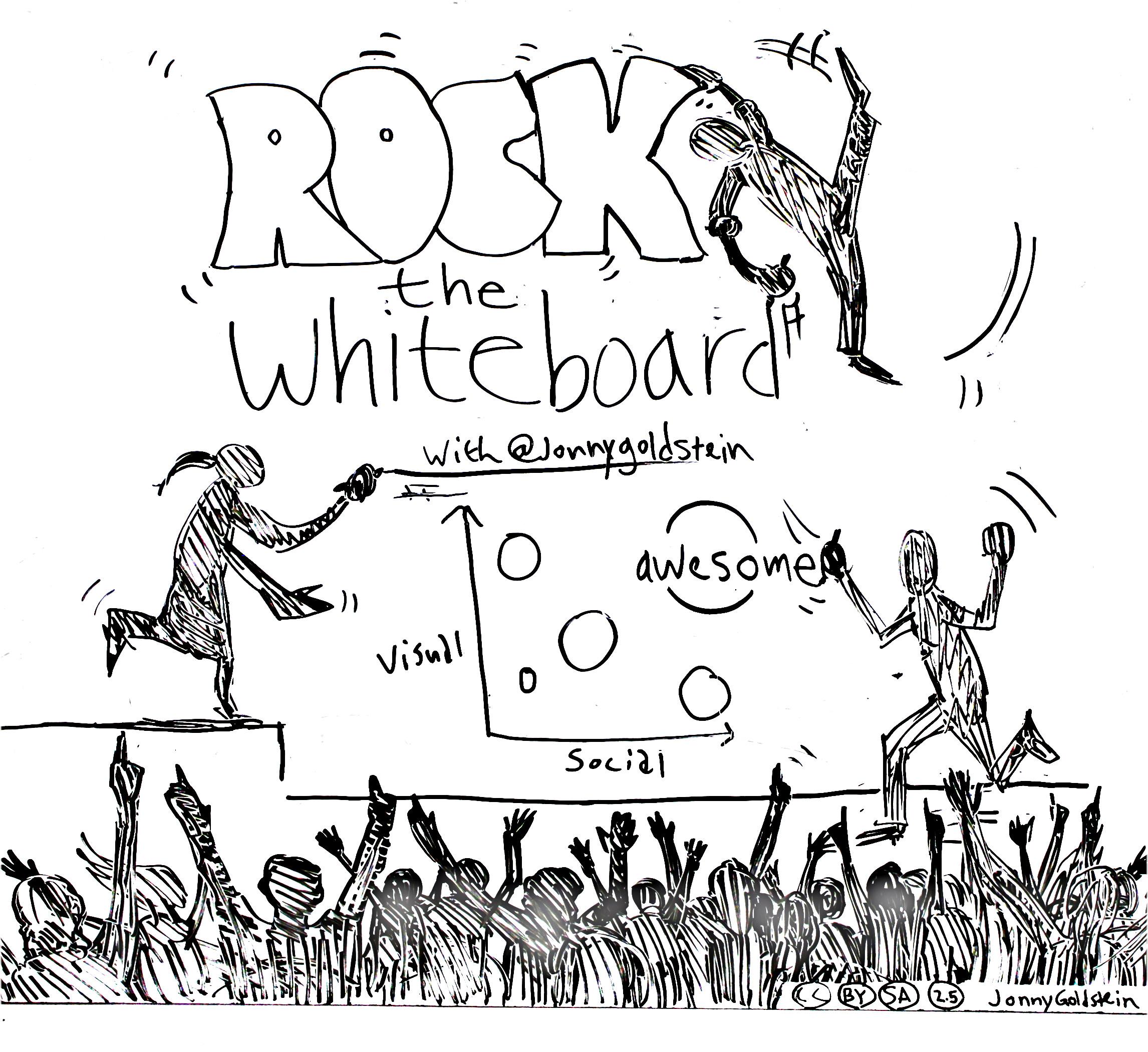 rockthewhiteboard