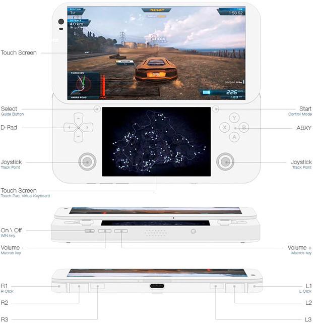 PGS Console PC