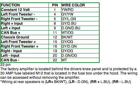 2010 jeep wrangler factory stereo wire color diagram completed writeup - stereo upgrade jku infinity retaining ... 2010 jeep wrangler sport brake light wiring diagram #7