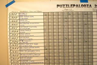 Puzzlepalooza Scores