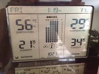 Temperature updat