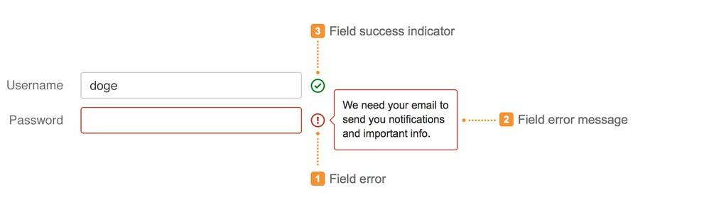 Diseño de un formulario de Atlassian